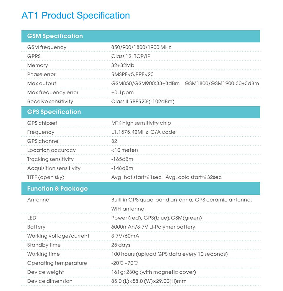 Thông số kỹ thuật của định vị AT1
