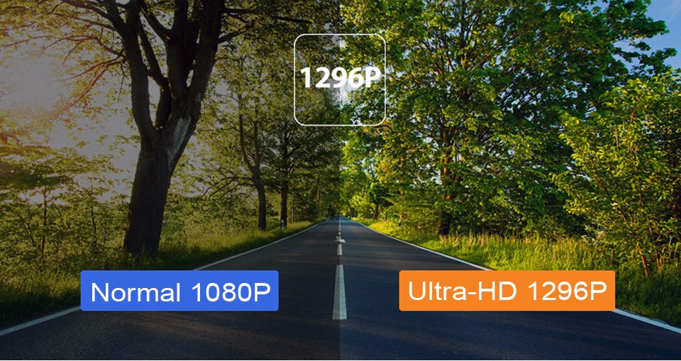 XIAOMI YI 2K Được trang bị độ phân giải Ultra HD 1296P