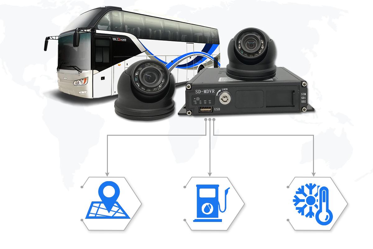 SM400P tích hợp nhiều thiết bị ngoại vi