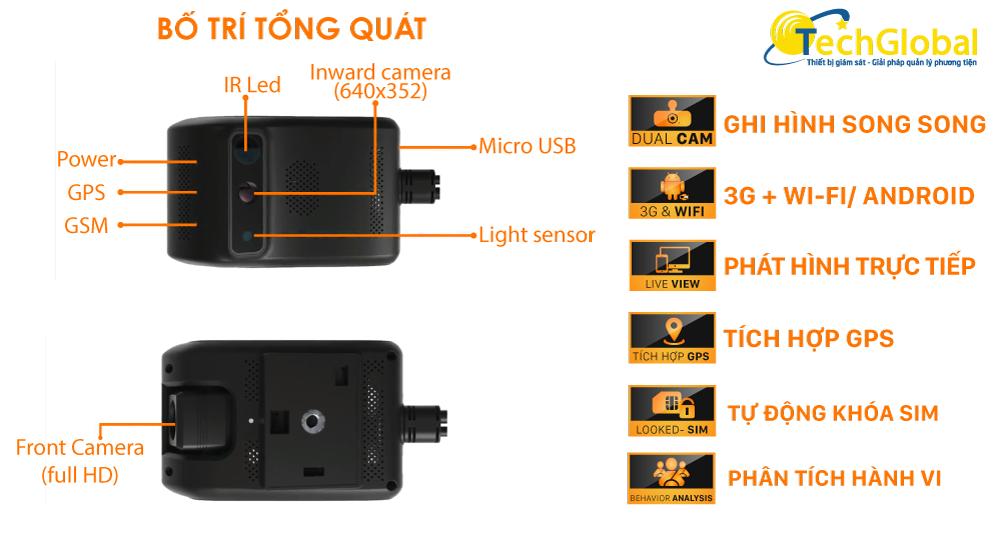 Cấu trúc tổng quát của camera hành trình JC200 do TechGlobal cung cấp